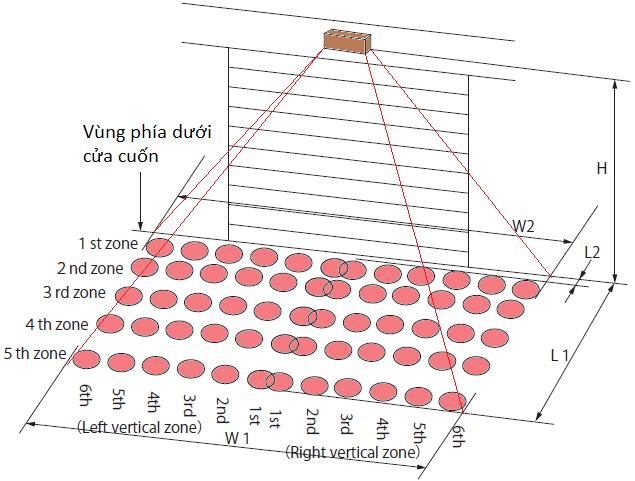 DA-4700_pattern