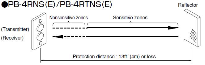 PB-4RNS_1