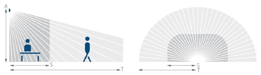 PresenceLight180_Pattern