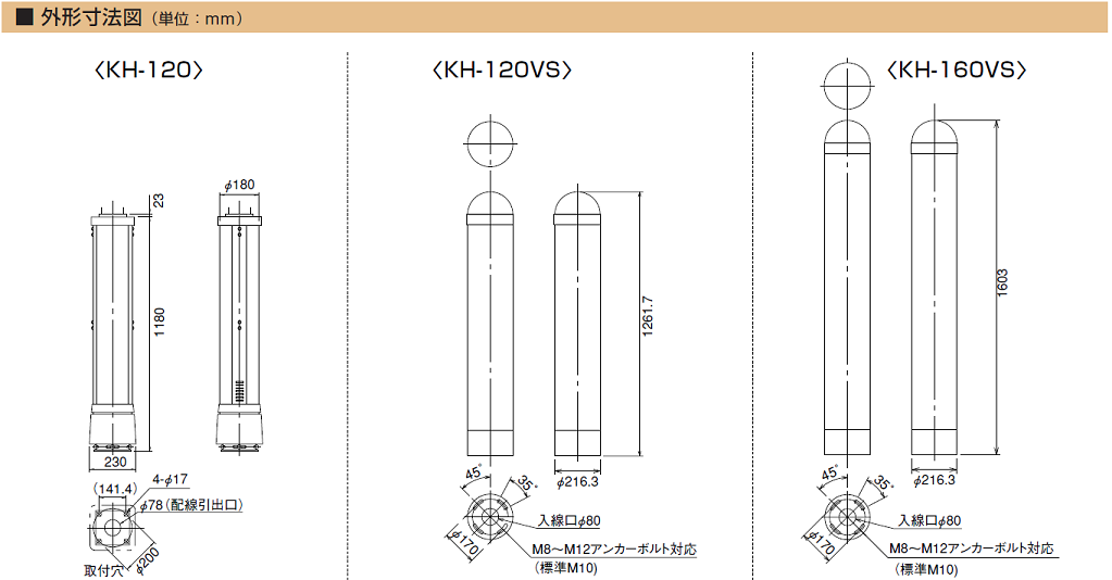 Size_of_KH-120VS_KH-160VS
